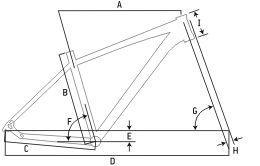 Ideal Hillmaster E609 Geometry