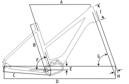 Ideal Orama 420-E9 L Geometry