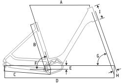 Ideal Orama 420-E9 W Geometry